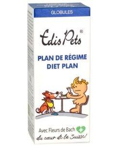 Plan de régime - Dog 18 Globuli - DLU 31/01/2020 BIO, 20g