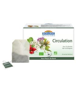 Infusion Circulation