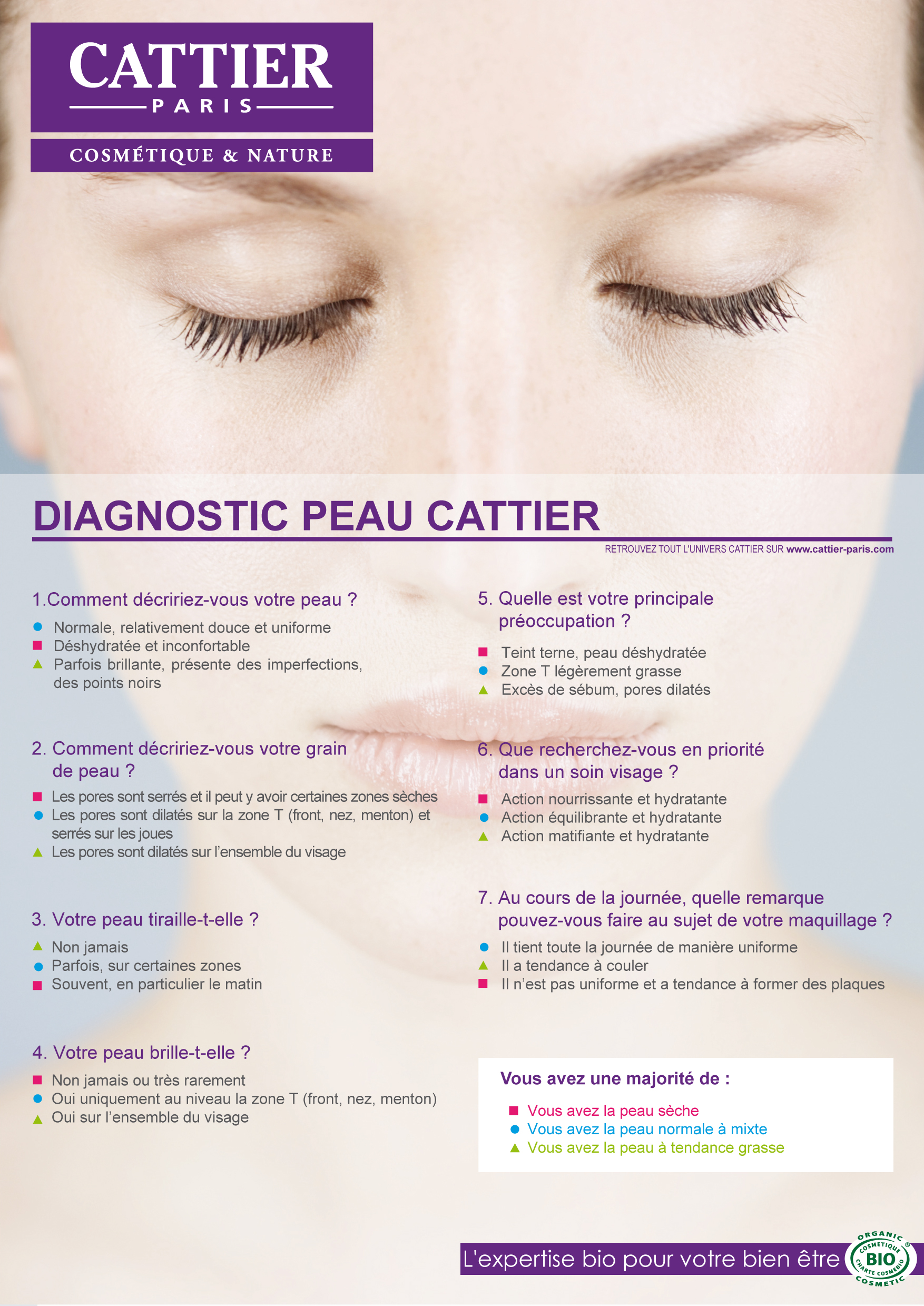 Diagnostic Peau Cattier